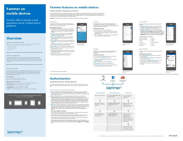 Yammer offers a premier social experience across multiple device platforms. Overview Yammer on mobile devices Yammer for m...