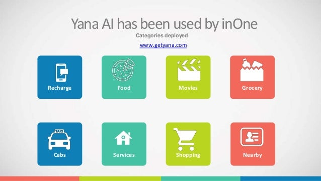 YanaAIhasbeenusedbyinOne Categories deployed Recharge Food Movies Grocery Cabs Services Shopping Nearby www.getyana.com