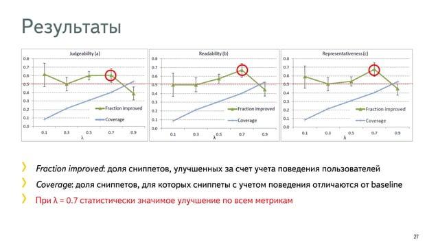 Yandex20131017 ageev-2