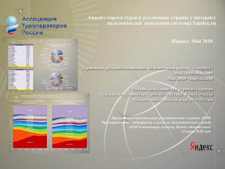 Анализ спроса туров в различные страны у интернет пользователей  поисковой системы Yandex.ru <br />Период: Май 2010<br />С...
