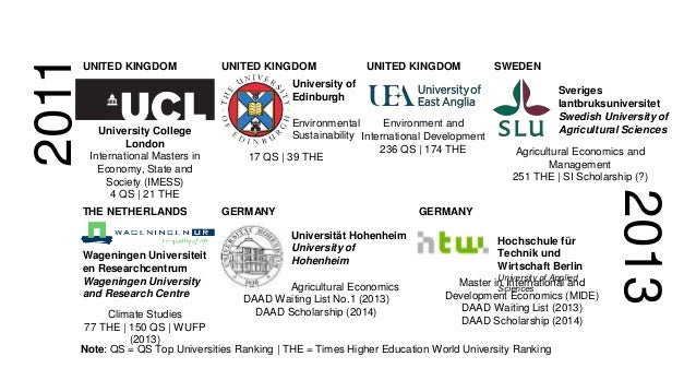 2013 University College London International Masters in Economy, State and Society (IMESS) 4 QS | 21 THE Sveriges lantbruk...