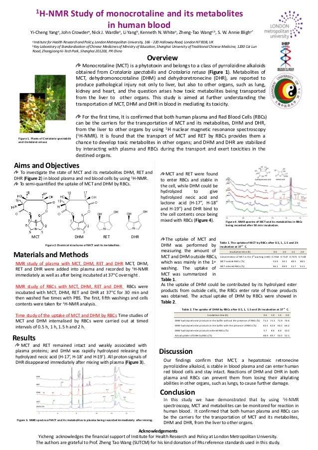 1H-NMR Study of monocrotaline and its metabolites in human blood Yi-Cheng Yanga, John Crowdera, Nick J. Wardlea, Li Yangb,...