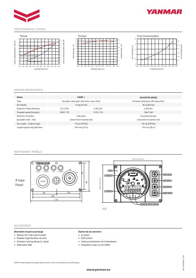 dc key switch wiring diagram with Yanmar Instrument Panel Type B Wiring Diagrams on Dpdt Motor Reverse Switch Wiring Diagram additionally Disabled Toilet Doors as well 3s6tt I M Looking Color Coded Wiring Diagram 1973 Vw additionally 12 Volt Wiring Symbols Html further Zonefinder.