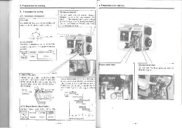 Yanmar Diesel Generator Wiring Diagram : Yanmar lift diagram tractor engine and wiring