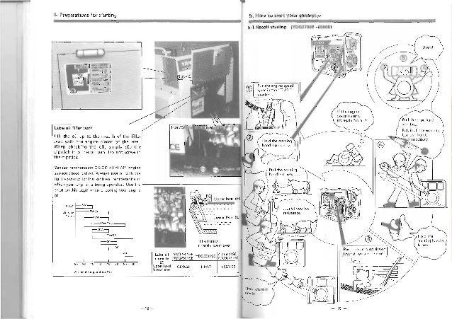 Yanmar Diesel Generator Wiring Diagram : Kubota sel engine parts diagrams d diagram