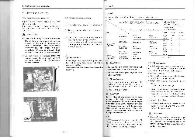 Yanmar diesel generator operation manual – Operation Manual