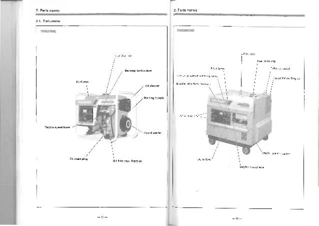 Breathtaking military generators wiring diagram pictures best yanmar generator diagram search for wiring diagrams asfbconference2016 Images