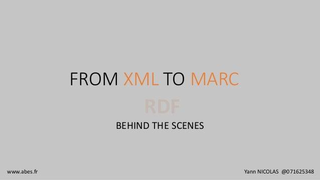 RDF BEHIND THE SCENES FROM XML TO MARC www.abes.fr Yann NICOLAS @071625348