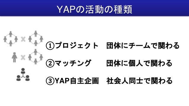 YAPの活動の種類 ①プロジェクト 団体にチームで関わる ②マッチング 団体に個人で関わる ③YAP自主企画 社会人同士で関わる