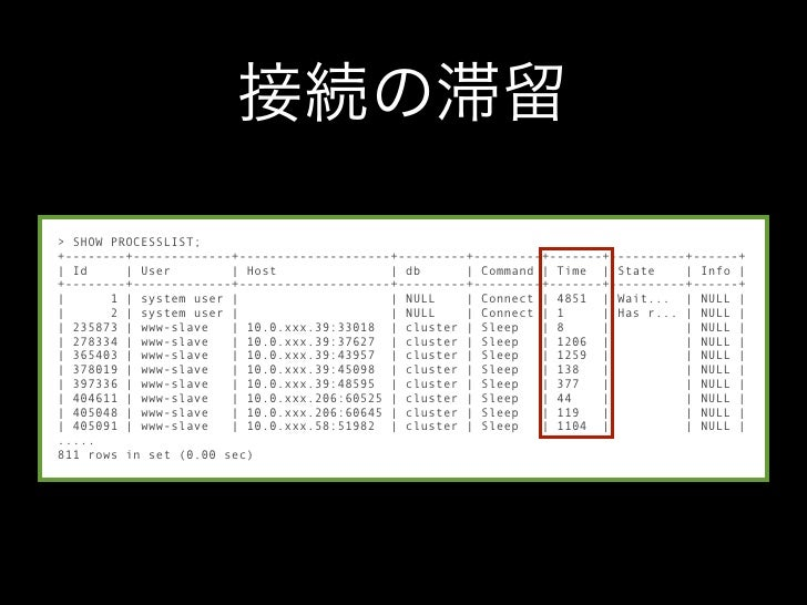 # scoreboard.psgimy $sb = Parallel::Scoreboard->new(  base_dir => '/var/run/example_worker' );sub {  my $env = shift;  my ...