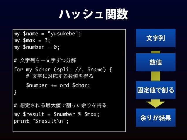 """ハッシュ関数 my $name = """"yusukebe""""; my $max = 3; my $number = 0; # 文字列を一文字ずつ分解 for my $char (split //, $name) { # 文字に対応する数値を得る $..."""
