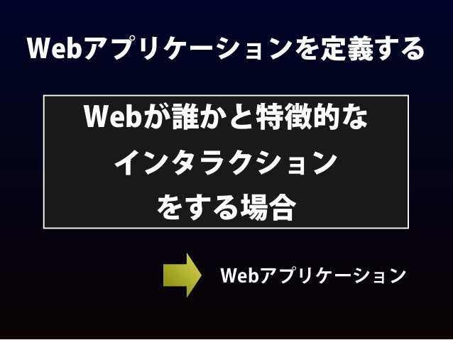 Webアプリケーションを定義する Webが誰かと特徴的な インタラクション をする場合 Webアプリケーション