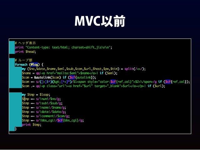MVC以前