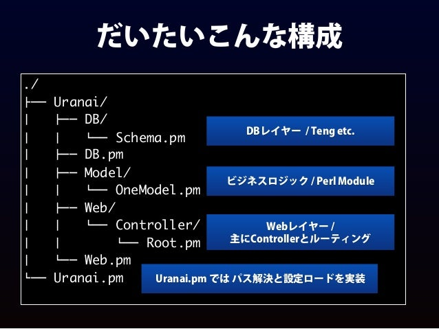 ::Liteからの移行 #!/usr/bin/env perl use Mojolicious::Lite; get '/' => sub { my $self = shift; $self->stash->{message} = 'Hello...