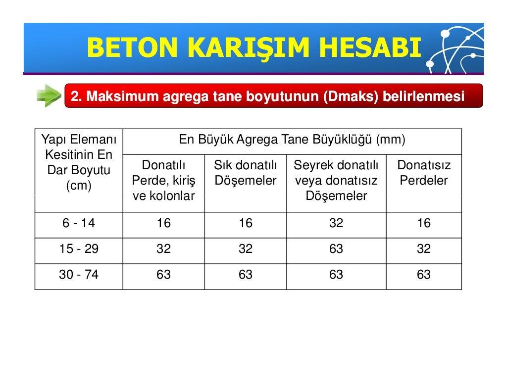 Yapi malzemesi ii-6-2-karisim_hesabi - kopya page 10
