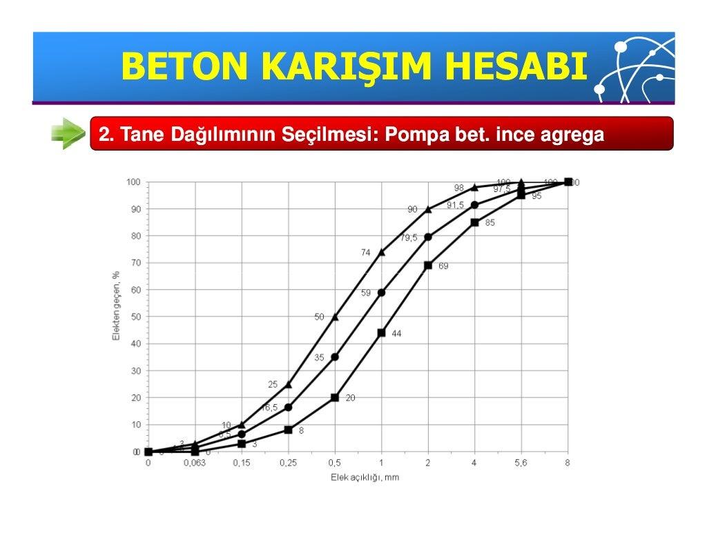 Yapi malzemesi ii-6-2-karisim_hesabi - kopya page 15