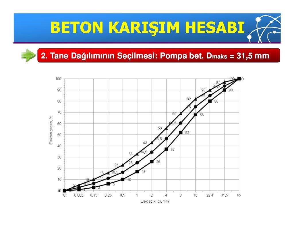 Yapi malzemesi ii-6-2-karisim_hesabi - kopya page 17