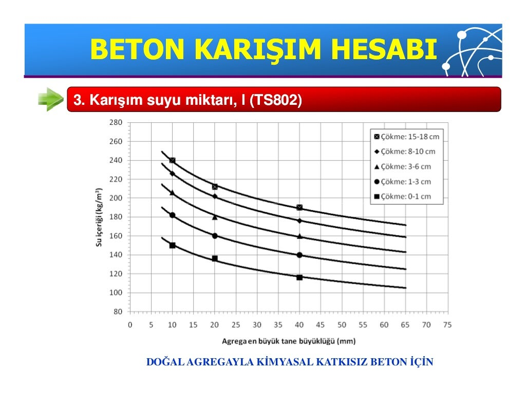 Yapi malzemesi ii-6-2-karisim_hesabi - kopya page 19
