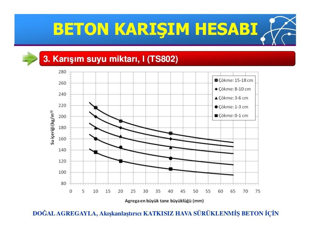 Yapi malzemesi ii-6-2-karisim_hesabi - kopya page 20