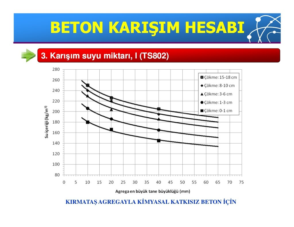 Yapi malzemesi ii-6-2-karisim_hesabi - kopya page 21