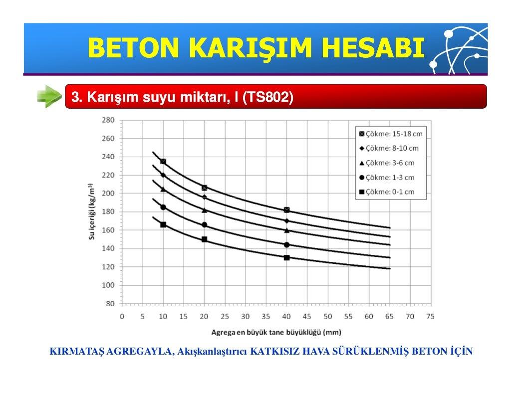 Yapi malzemesi ii-6-2-karisim_hesabi - kopya page 22