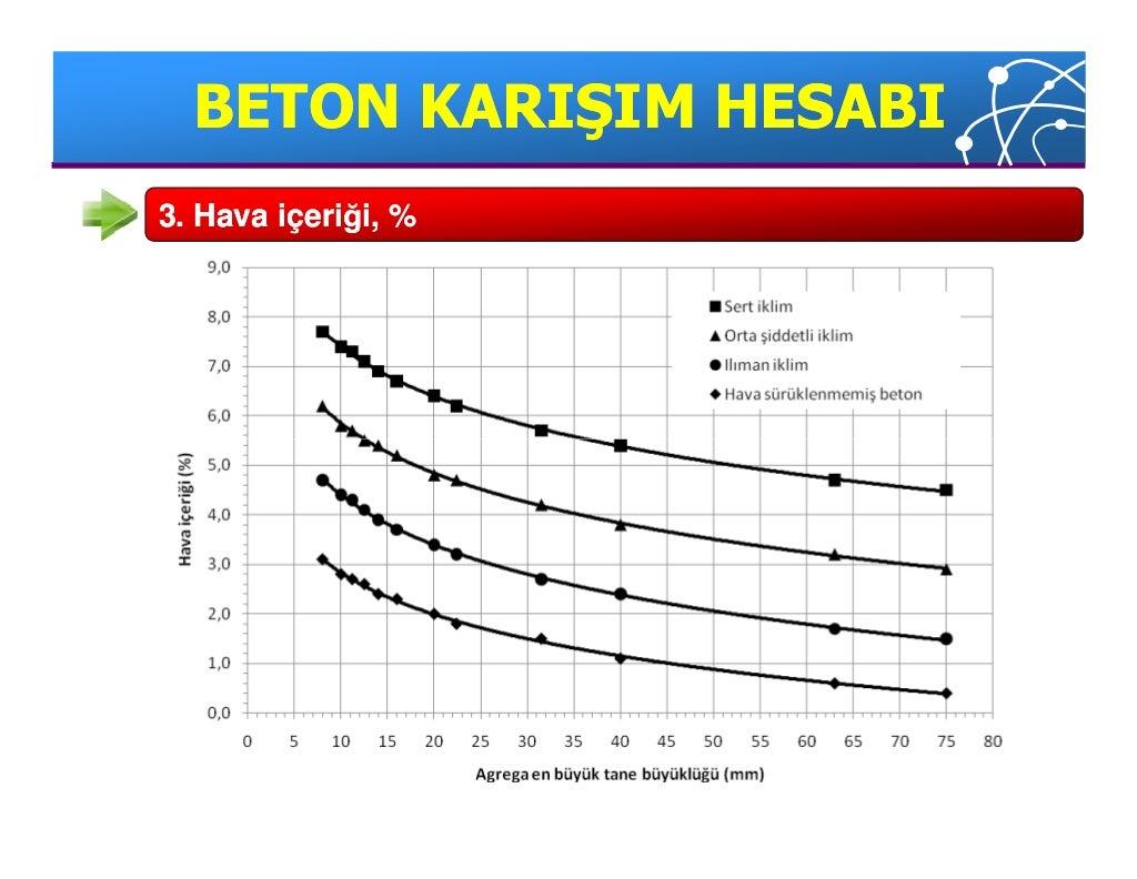 Yapi malzemesi ii-6-2-karisim_hesabi - kopya page 23