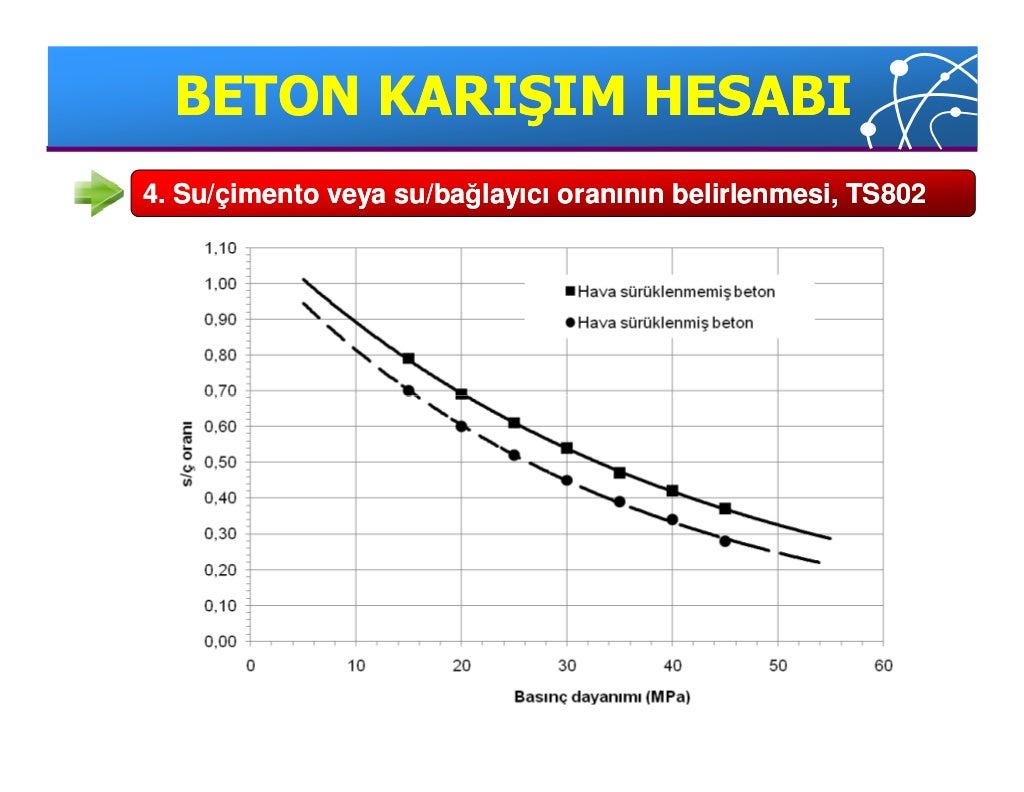 Yapi malzemesi ii-6-2-karisim_hesabi - kopya page 27