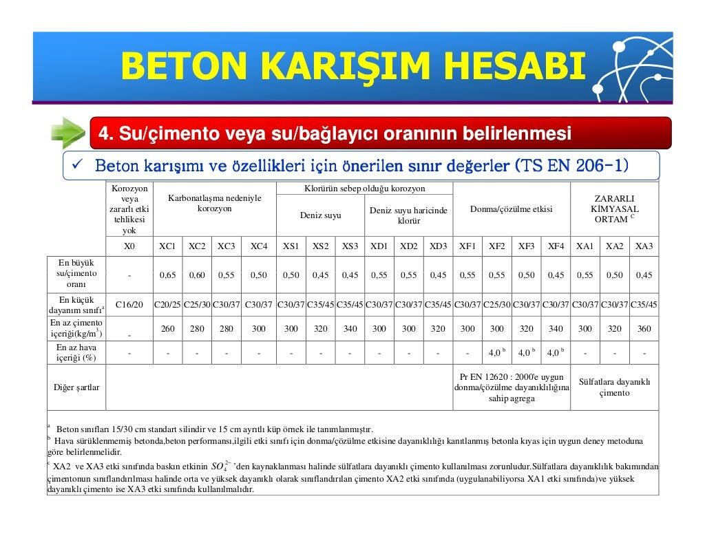 Yapi malzemesi ii-6-2-karisim_hesabi - kopya page 28