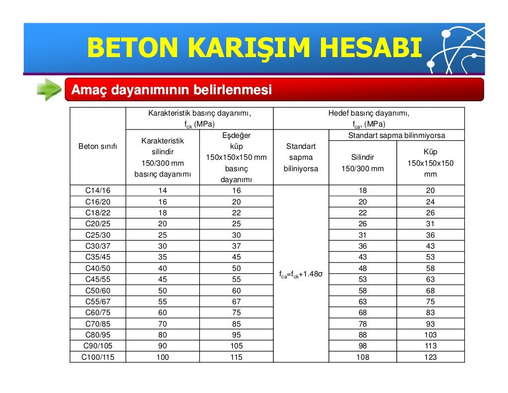Yapi malzemesi ii-6-2-karisim_hesabi - kopya page 29
