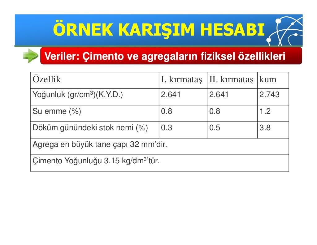Yapi malzemesi ii-6-2-karisim_hesabi - kopya page 37