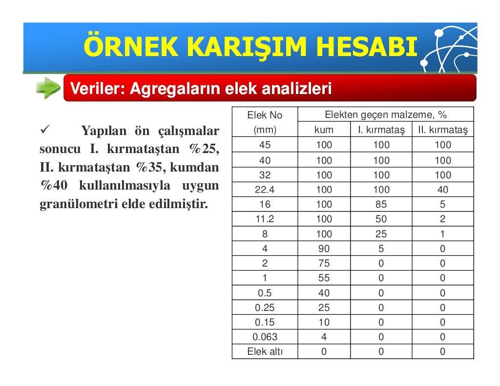 Yapi malzemesi ii-6-2-karisim_hesabi - kopya page 38