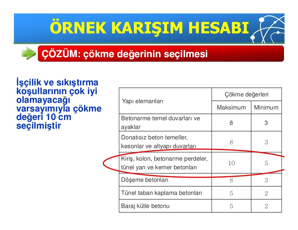 Yapi malzemesi ii-6-2-karisim_hesabi - kopya page 39