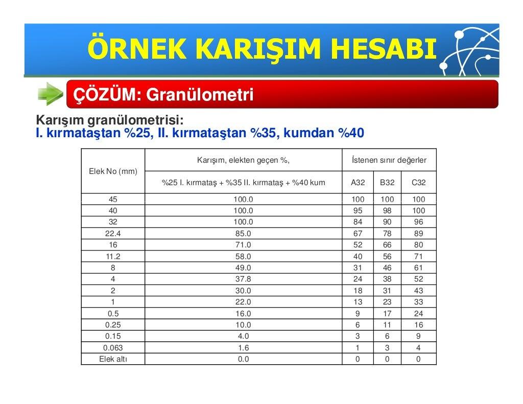 Yapi malzemesi ii-6-2-karisim_hesabi - kopya page 41