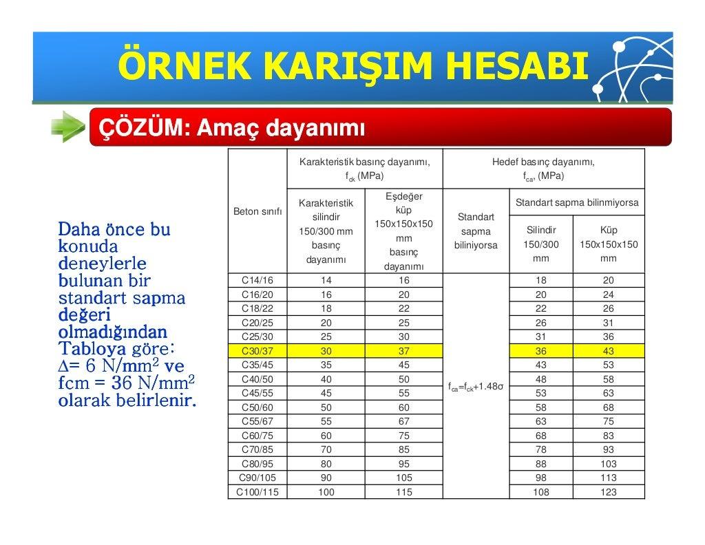 Yapi malzemesi ii-6-2-karisim_hesabi - kopya page 43