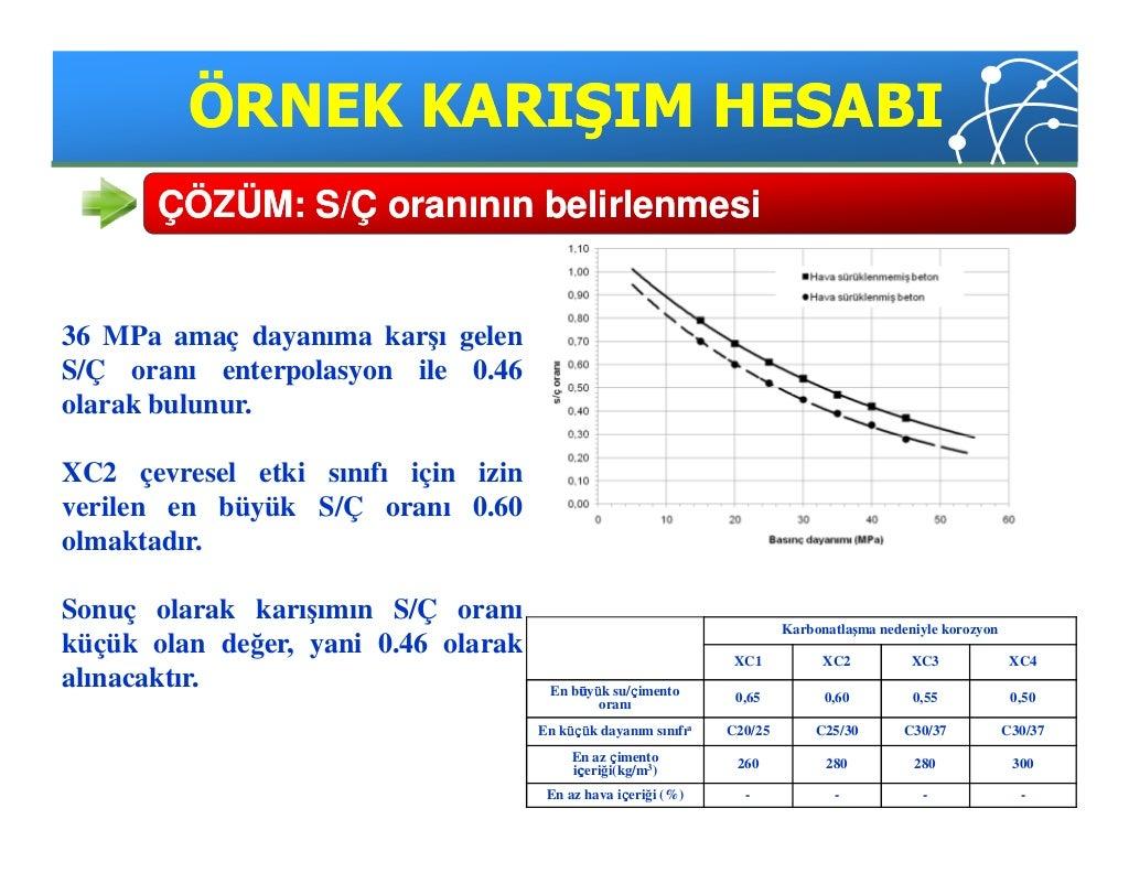 Yapi malzemesi ii-6-2-karisim_hesabi - kopya page 44