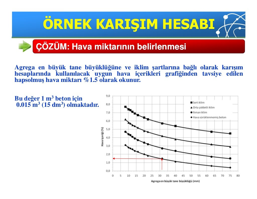 Yapi malzemesi ii-6-2-karisim_hesabi - kopya page 47