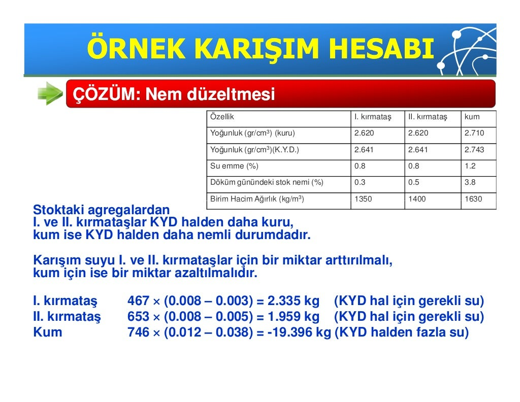 Yapi malzemesi ii-6-2-karisim_hesabi - kopya page 54