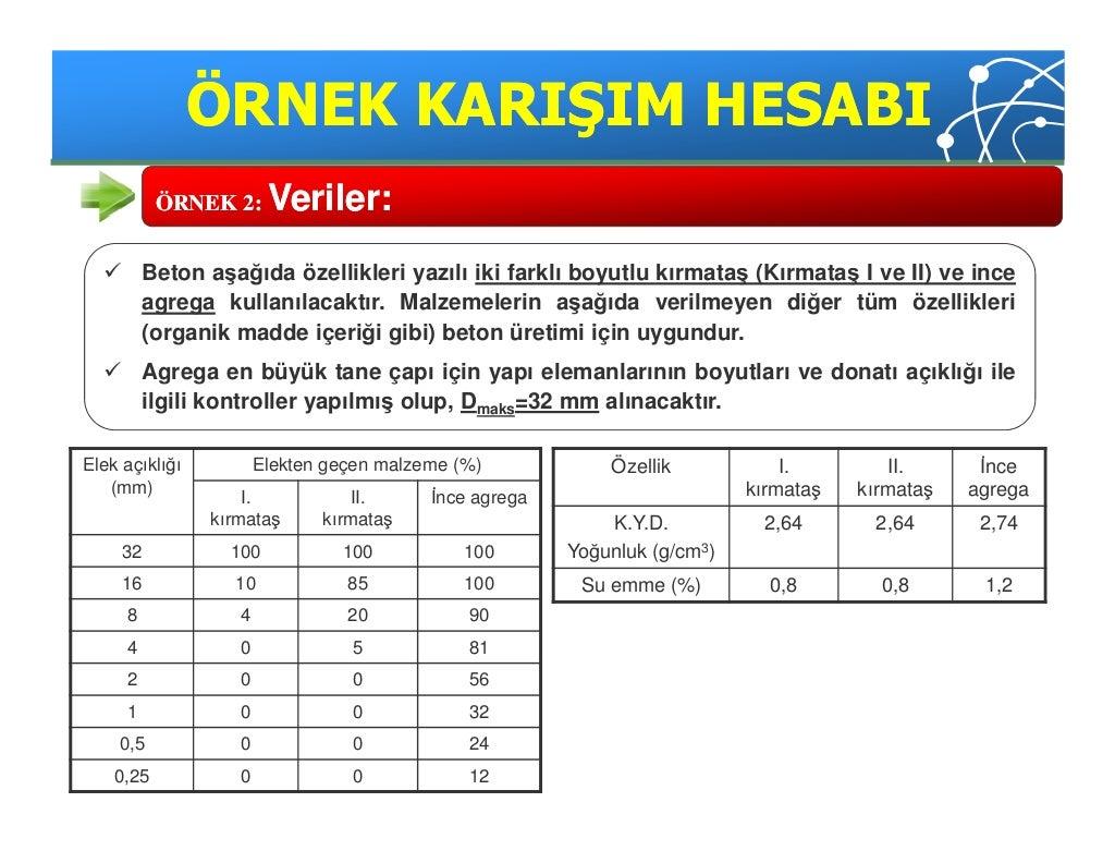 Yapi malzemesi ii-6-2-karisim_hesabi - kopya page 59