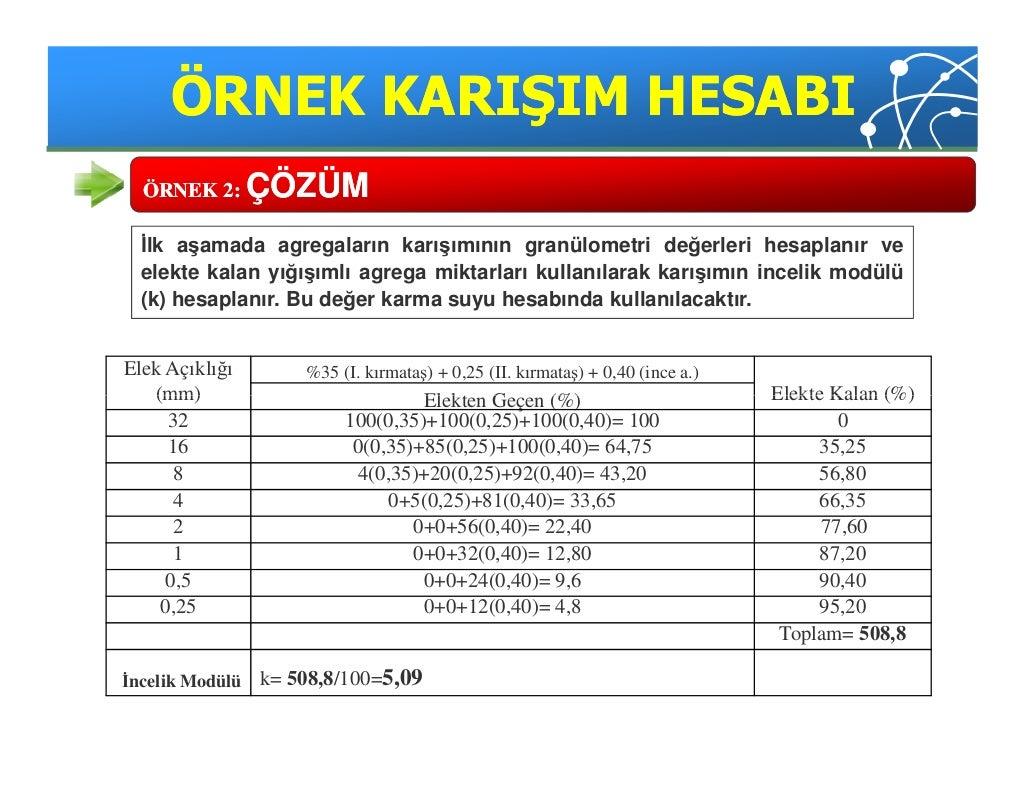 Yapi malzemesi ii-6-2-karisim_hesabi - kopya page 61