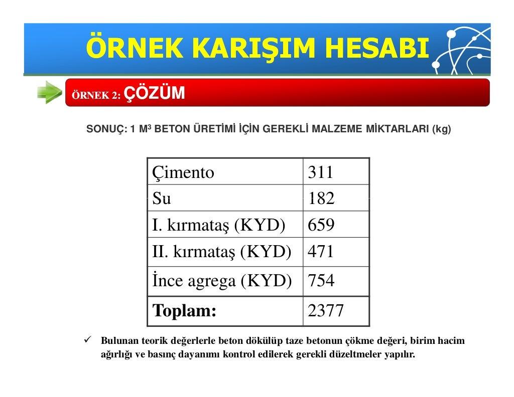 Yapi malzemesi ii-6-2-karisim_hesabi - kopya page 64