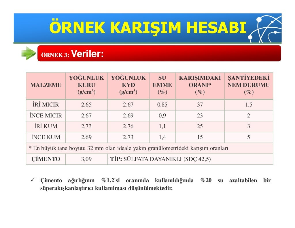 Yapi malzemesi ii-6-2-karisim_hesabi - kopya page 66