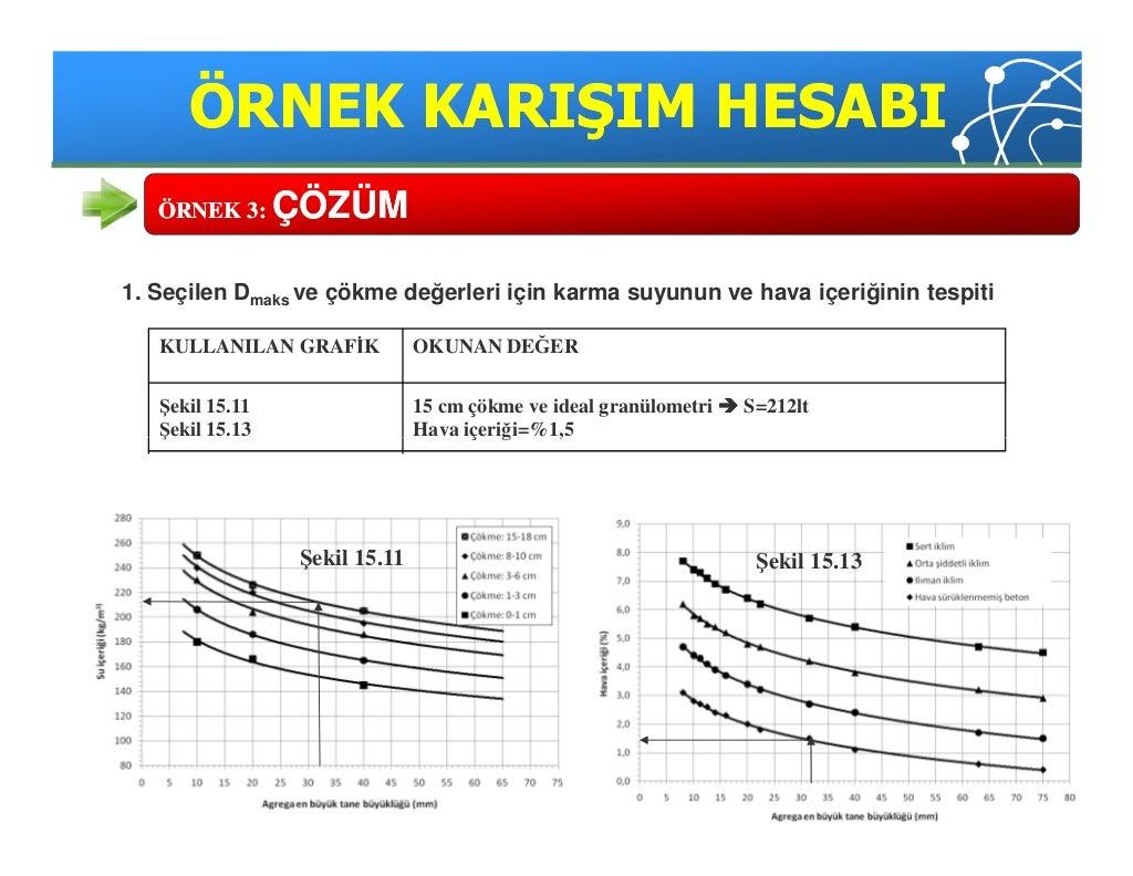 Yapi malzemesi ii-6-2-karisim_hesabi - kopya page 67