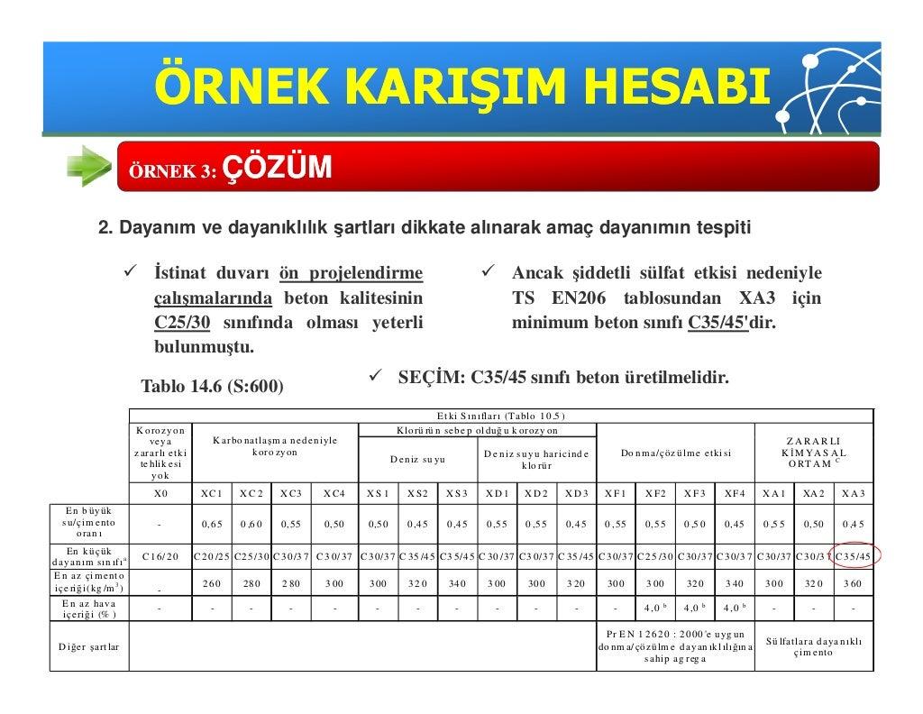 Yapi malzemesi ii-6-2-karisim_hesabi - kopya page 69
