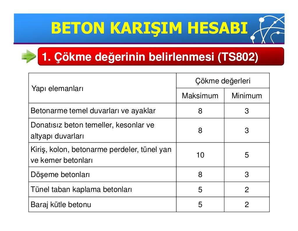 Yapi malzemesi ii-6-2-karisim_hesabi - kopya page 7