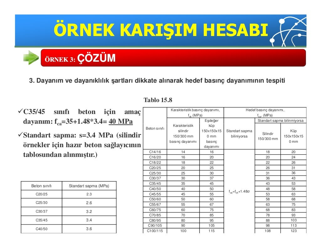 Yapi malzemesi ii-6-2-karisim_hesabi - kopya page 70
