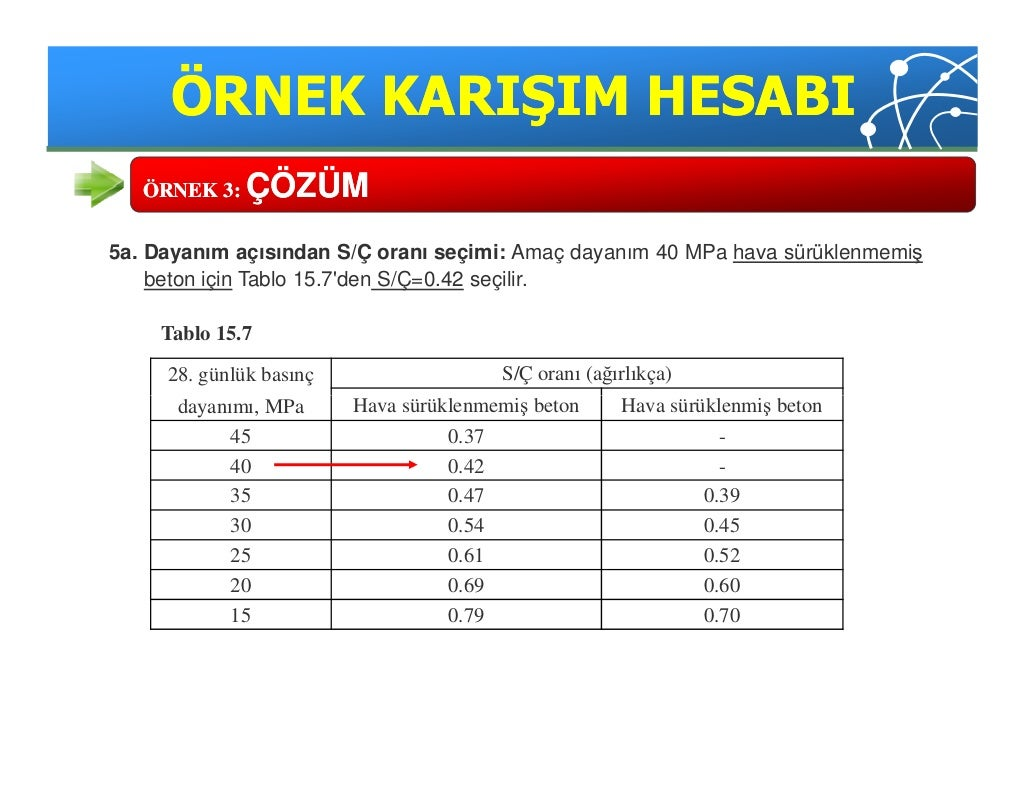 Yapi malzemesi ii-6-2-karisim_hesabi - kopya page 71