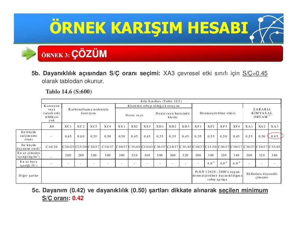 Yapi malzemesi ii-6-2-karisim_hesabi - kopya page 72