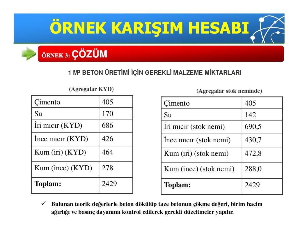 Yapi malzemesi ii-6-2-karisim_hesabi - kopya page 76