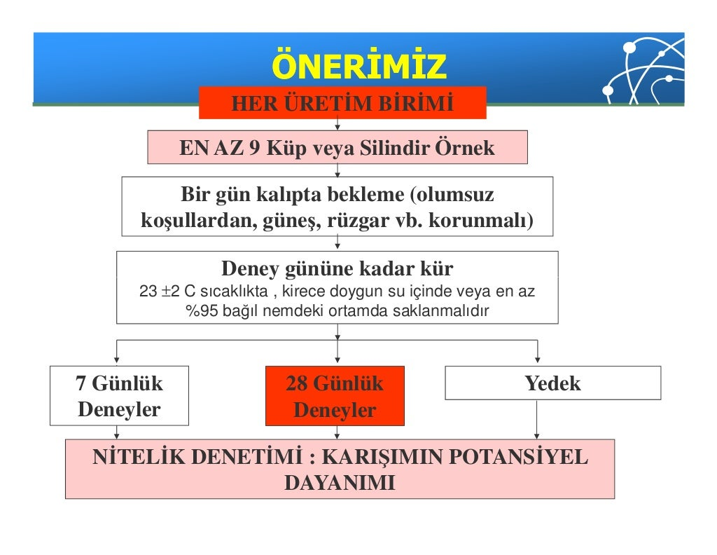 Yapi malzemesi ii-6-2-karisim_hesabi - kopya page 91