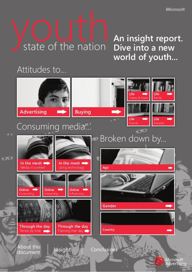 An insight report. Dive into a new world of youth... youthstate of the nation Attitudes to... Consuming media... Broken do...